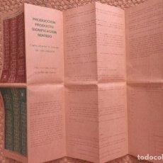 Libros de segunda mano: PLIEGOS DE PRODUCCIÓN ARTISTICA.ZARAGOZA 1974 (TIRADA DE 800 EJEMPLARES). Lote 278754413