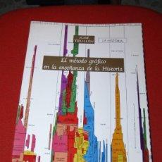 Libros de segunda mano: EL MÉTODO GRÁFICO EN LA ENSEÑANZA DE LA HISTORIA - JOSÉ TRULLEN - GENERALITAT VALENCIANA. Lote 17182369