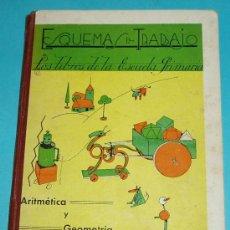 Libros de segunda mano: ARITMÉTICA Y GEOMETRÍA. GRADO PREPARATORIO. VICTOR NAVARRO PAVIA Y VICENTE MENGOD ANDRES ( L03 ). Lote 23193799