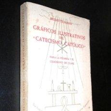 Libros de segunda mano: GRAFICOS ILUSTRATIVOS DEL CATECISMO CATOLICO / PARA LA PIZARRA Y EL CUADERNO DE CLASE.HERDER EDITORI. Lote 35991407