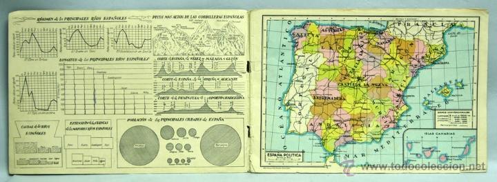 Libros de segunda mano: Atlas Escolares Salvatella Geografía España 2 Ed Miguel A Salvatella 1962 - Foto 2 - 70655467