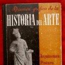 Libros de segunda mano: RESUMEN GRAFICO DE LA HISTORIA DEL ARTE (AÑO 1937) GUSTAVO GILI -ARQUITECTURA /ESCULTURA /PINTURA. Lote 65250975
