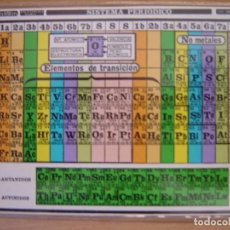 Libros de segunda mano: FICHA DE SISTEMA PERIÓDICO - Nº 4 - TIMUN MAS - 1.988. Lote 119227519