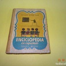 Libros de segunda mano: ANTIGUA LIBRO DE ESCUELA * ENCICLOPEDIA EN ESQUEMAS* GRADO MEDIO DE EDICIONES ARS DEL AÑO 1942. Lote 116294171