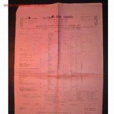 Líneas de navegación: CARTEL DE LISTA DE SALIDAS DE VAPORES DE COMPAÑIA DE TRANSPORTE DE OSCAR FOERSTER,JUNIO 1901. Lote 7269438
