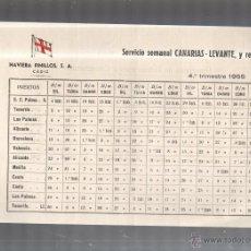 Líneas de navegación: CARTEL DE NAVIERA PINILLOS CADIZ. SERVICIO SEMANAL CANARIAS - LEVANTE Y RETORNO. 4º TRIMESTRE 1955. Lote 52835295