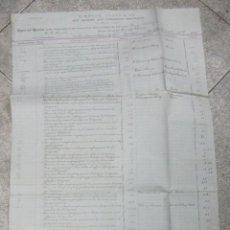 Líneas de navegación: MANIFIESTO DE CARGA. DEL BARCO BERGANTIN MOTLEY DE NUEVA YORK A CADIZ. 1879. GRANDES DIMENSIONES.. Lote 55897540