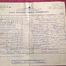 Linee di navigazione: YBARRA DE NAVEGACIÓN. HORARIOS DE CRUCEROS EUROPA SUDAMÉRICA. 1969. Lote 107142603