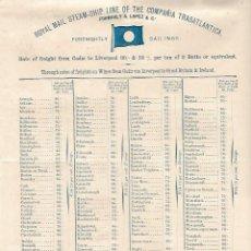 Linhas de navegação: COMPAÑIA TRASATLANTICA. LISTA DE TASA DE CARGAS DE VINOS DE CADIZ A GRAN BRETAÑA E IRLANDA. 1884. Lote 60492003