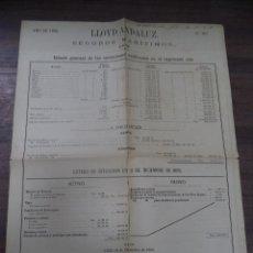 Líneas de navegación: CARTEL DE LLOYD ANDALUZ. SEGUROS MARITIMOS, CADIZ. DICIEMBRE 1885. OPERACIONES VERIFICADAS EN EL AÑO. Lote 127630655