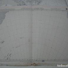 Líneas de navegación: CARTA NÁUTICA ATLÁNTICO SUR. Lote 163666738