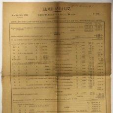 Líneas de navegación: CARTEL LLOYD ANDALUZ. SEGUROS MARITIMOS. Nº 364. CADIZ, JULIO DE 1890. . Lote 173637238