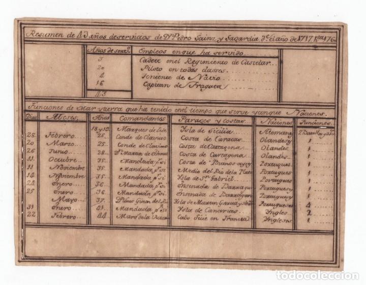 RESUMEN DE 43 AÑOS DE SERVICIOS DE UN MARINO DESDE EL AÑO 1717 A 1766. (Coleccionismo - Líneas de Navegación)
