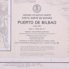 Líneas de navegación: COSTA NORTE DE ESPAÑA. PUERTO DE BILBAO. CARTA NAUTICA 1975. Lote 191004491