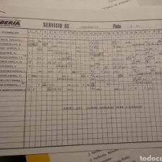 Líneas de navegación: IBERIA - CUADRANTE COMANDANTES FLOTA B-727 DICIEMBRE 1977. Lote 194713506