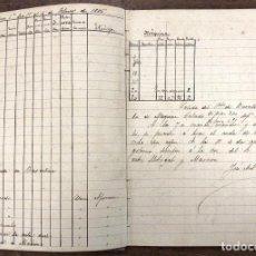 Líneas de navegación: DIARIO NAVEGACION BUQUE ESCUELA ELCANO. SALIDA DE BARCELONA DESTINO A FILIPINAS. AÑO 1886. Lote 205806523