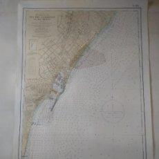 Linee di navigazione: COSTA ORIENTAL DE ESPAÑA, DEL RÍO LLOBREGAT AL RÍO BESÓS. INS. HIDROGRÁFICO DE LA MARINA. CÁDIZ 1955. Lote 262948180