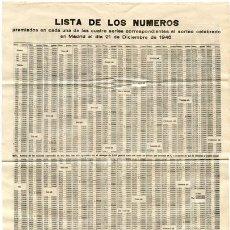 Lotería Nacional: LISTA NÚMEROS PREMIADOS LOTERÍA NACIONAL. SORTEO 21 DICIEMBRE 1946. Lote 34705915