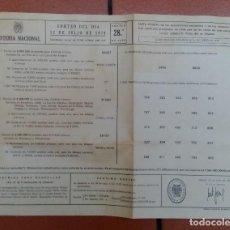 Lotería Nacional: LISTA O LISTADO NUMEROS PREMIADOS SORTEO LOTERIA NACIONAL 22 JULIO 1978. Lote 126244083