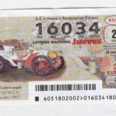 Lotería Nacional: LOTERIA JUEVES: FIAT 16/20 CVV. ITALIA AÑO 1903. 28-06-18. Lote 155344494