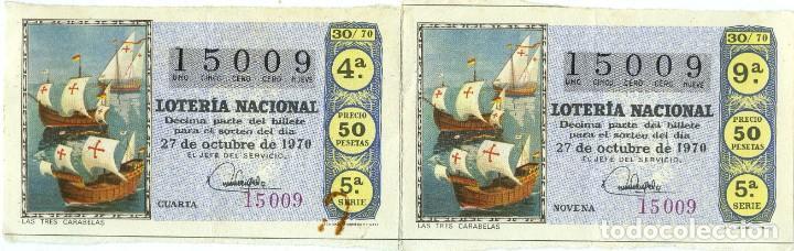 LOTERIA NACIONAL. DOS DÉCIMOS Nº 15.009 DE 50 PESETAS CADA UNO. DÍA 27 DE OCTUBRE DE 1970 (Coleccionismo - Lotería Nacional)