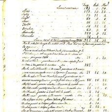 Manuscritos antiguos: CUADERNO DE CUENTAS DE LAS HACIENDAS DE RIUDABELLA, MINGAÑA Y CORRALS NOUS ( VIMBODÍ) 1846.. Lote 26989671