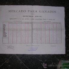 Manuscritos antiguos: DOCUMENTO, MANUSCRITO,BARCELONA,MERCADO PARA GANADOS,RESUMEN ANUAL 1896 RELACION DE LAS RESES,. Lote 25744568