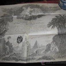 Manuscritos antiguos: MASONERÍA: GRAN DIPLOMA MASÓNICO GRABADO SOBRE PERGAMINO, MONTPELLIER, 1867. Lote 27196729