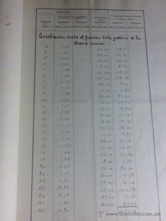 Manuscritos antiguos: PROYECTO DEL AÑO 1886 DE CONDUCCIÓN DE AGUAS POTABLES DE CAUDETE. ALBACETE. - Foto 5 - 31135131