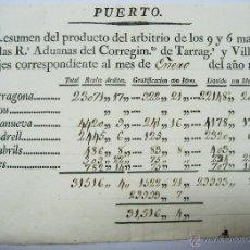 Manuscritos antiguos: TARRAGONA - SITGES 1825. PUERTO. REALES ADUANAS DEL CORREGIMIENTO DE TARRAGONA Y VILLA DE SITJES. Lote 47335909