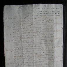 Manuscritos antiguos: DOCUMENTO HISTÓRICO MANUSCRITO, SELLO ESCUDO REAL DE FELIPE V. 1726. PÓSITO - VENTA DE PAN.. Lote 47515529