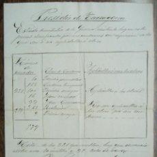 Manuscritos antiguos: TARRAGONA, 1872. PRESIDIO DE TARRAGONA. Lote 47556226