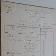 Manuscritos antiguos: 1845 FRANCIA * LIBRETA MANUSCRITA DE REGISTROS DE AYUDA A MENDIGOS E INDIGENTES. Lote 58106851