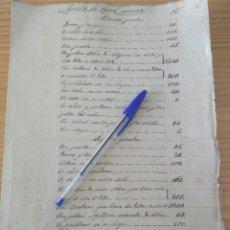 Manuscritos antiguos: APRECIO INVENTARIO DEL MOLINO HARINERO DE ALMUÑECAR (GRANADA). 11 OCTUBRE DE 1853. C3. Lote 82617972