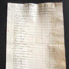 Manuscritos antiguos: AÑO 1790. BESANDE. LEÓN. VISTA DE VECINOS DEL PUEBLO QUE DEBEN PAGAR A MARQUÉS DE VALVERDE, SESTERO. Lote 87622980