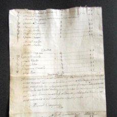 Manuscritos antiguos: AÑO 1789. BESANDE, LEÓN. LISTA VECINOS PUEBLO QUE DEBEN PAGAR A MARQUÉS DE VALVERDE EL SESTERO, FORO. Lote 87623036