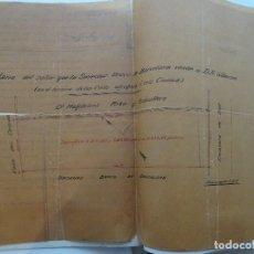 Manuscritos antiguos: VALORACIÓN TERRENOS BANCO DE BARCELONA EN CORTS DE SARRIÁ, DIAGONAL, C/ ROCAFORT, 1918, 7 PAGS PLANO. Lote 97979251
