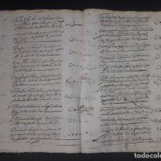 Manuscritos antiguos: MANUSCRITO AÑO 1622 DEL INVENTARIO DE GOMEZ MANRIQUE MENDOZA CONDE DE CASTRO 4 ESCLAVOS CRISTIANOS. Lote 99462799