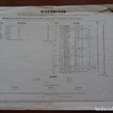 Manuscritos antiguos: MONTEPÍO DE CANTORES DE JACULATORIAS, CUENTAS 1849. Lote 103778771
