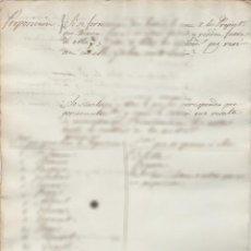 Manuscritos antiguos: NUMULITE A3057 DOCUMENTO MANUSCRITO PROPIETARIOS CON FINCA EN CIUDAD GERONA GIRONA CUOTA CUPO. Lote 105455443
