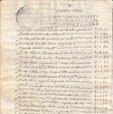 Manuscritos antiguos: 1728. SELLO FISCAL 4º DOCUMENTO MANUSCRITO SELLADO. PAPEL TIMBRADO. Lote 107368691