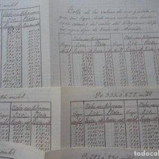 Manuscritos antiguos: TABLA DE VALORES DE ORO Y PLATA SEGÚN SUS LEYES SEGÚN CASA DE MONEDA, SIGLO XIX. Lote 112946787