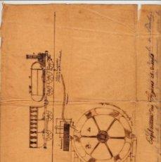 Manuscritos antiguos: MANUSCRITO EN FRANCÉS EN DOBLE FOLIO PAPEL CEBOLLA CON DIBUJO Y EXPLICACIÓN SOBRE TRENES.. Lote 87175748