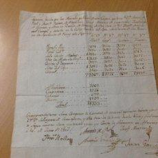 Manuscritos antiguos: ANTIGUO DOCUMENTO MANUSCRITO TASACION PRESUPUESTO CASA EN ALMERIA S XIX. Lote 116325623