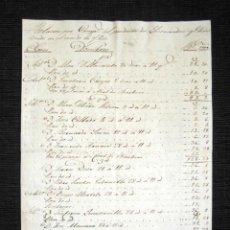 Manuscritos antiguos: AÑO 1831. SANTOÑA, SANTANDER. COMPAÑÍAS PRODUCTOS DE REGIMIENTO PROVINCIAL DE LAREDO. FIRMA CORONEL.. Lote 120334299