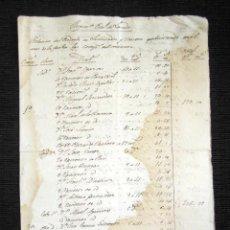 Manuscritos antiguos: AÑO 1830. SANTOÑA, SANTANDER. LICENCIADOS, COMPAÑÍAS REGIMIENTO PROVINCIAL DE LAREDO. FIRMA CORONEL.. Lote 120334691