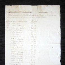 Manuscritos antiguos: AÑO 1834. SANTOÑA, SANTANDER. REGIMIENTO PROVINCIAL DE LAREDO. COMPAÑÍA DE CAZADORES. GUARDIA. . Lote 121155343