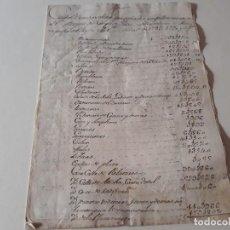 Manuscritos antiguos: MANUSCRITO POSESIONES DEL MARQUES DE CAMPO VILLAR MAYORDOMO DEL REY CARLOS III 1789 SIGLO XVIII. Lote 129744443