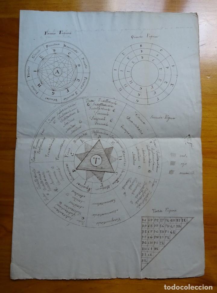Manuscritos antiguos: Dibujos antiguos, s XVIII?, sacados de las obras de Raimundo Lulio, Ramón LLul - Foto 2 - 130085103