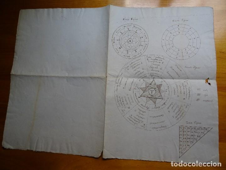 Manuscritos antiguos: Dibujos antiguos, s XVIII?, sacados de las obras de Raimundo Lulio, Ramón LLul - Foto 6 - 130085103